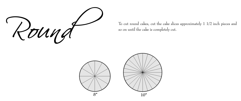 Round cake cutting guide