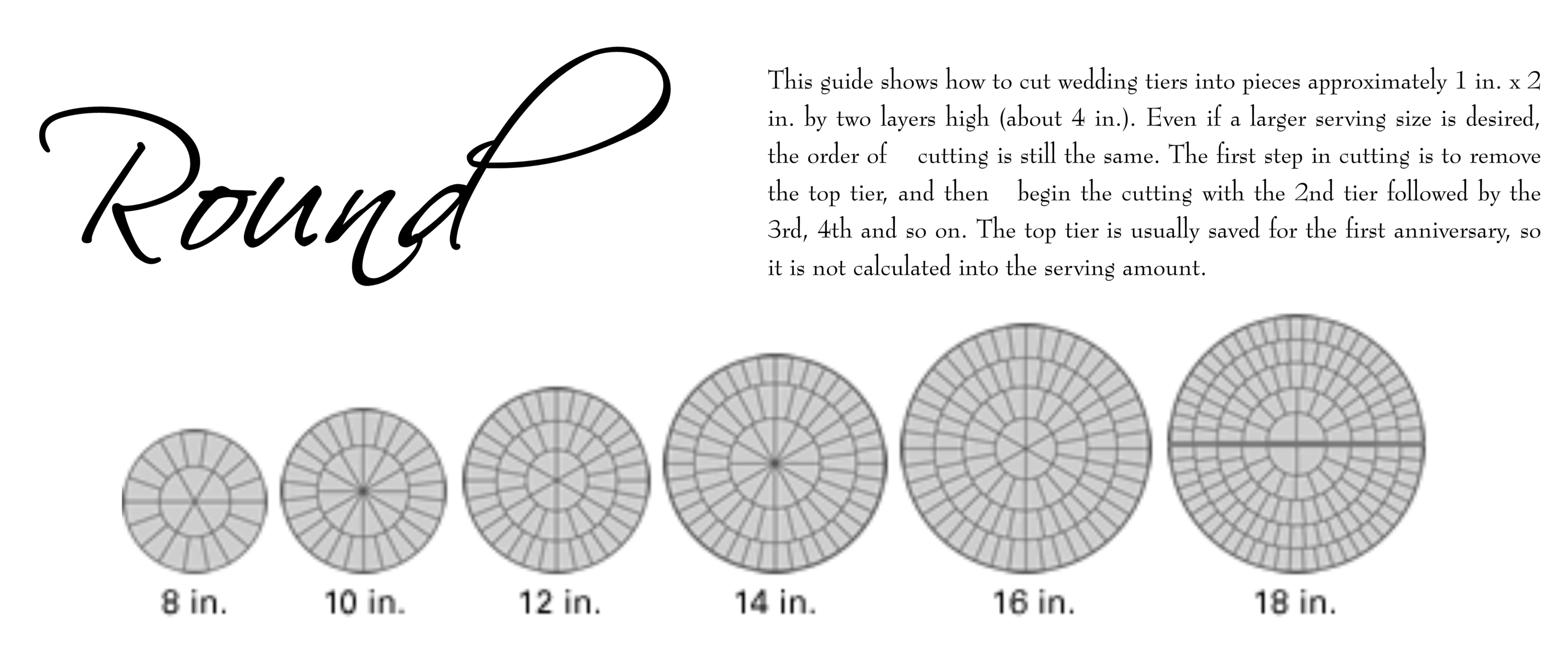 Round tiered cake cutting guide